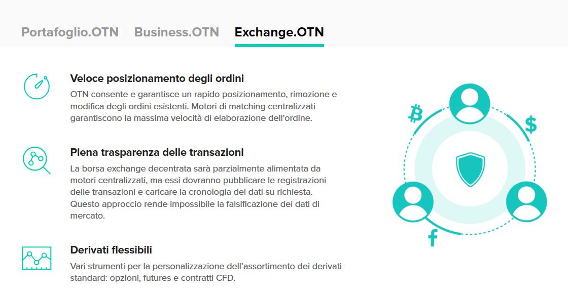 Exchange otn