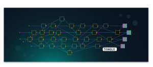 Tangle Network