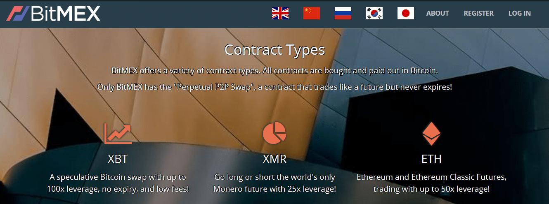 contratti exchange