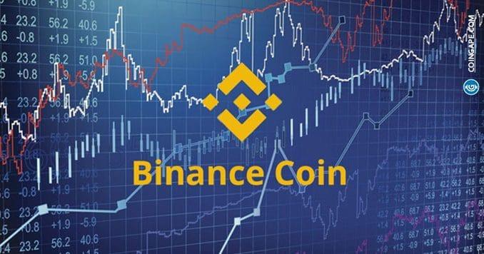 criptovaluta binance coin