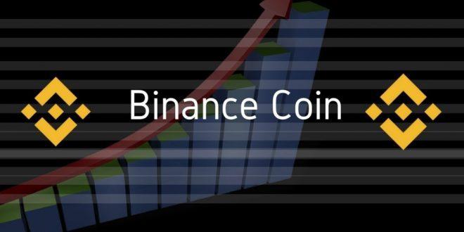 Binance: Cos'è e come funziona | Opinioni e Recensioni 2020