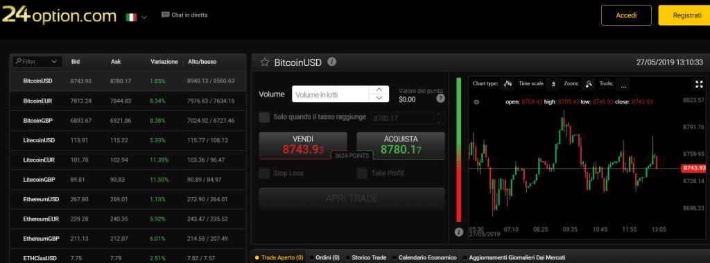 trading 24option criptovalute