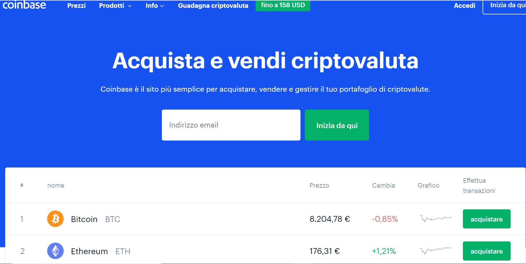 BITCOIN a dollari!!! La criptovaluta fa sognare gli investitori