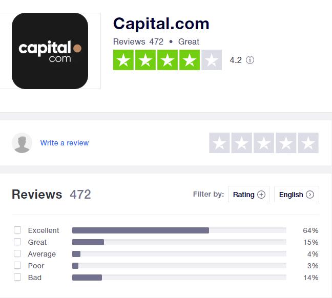 recensioni trustpilot capital.com