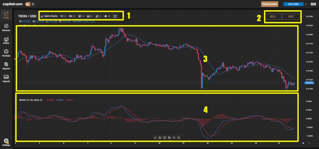 capital.com grafici di trading