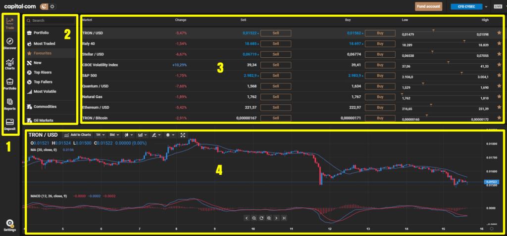 piattaforma capital.com