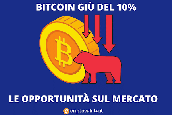 Bitcoin crash 10 percento