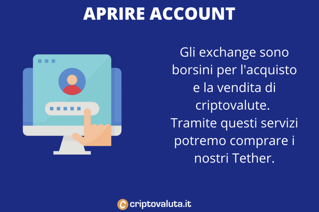 Account exchange per comprare Tether