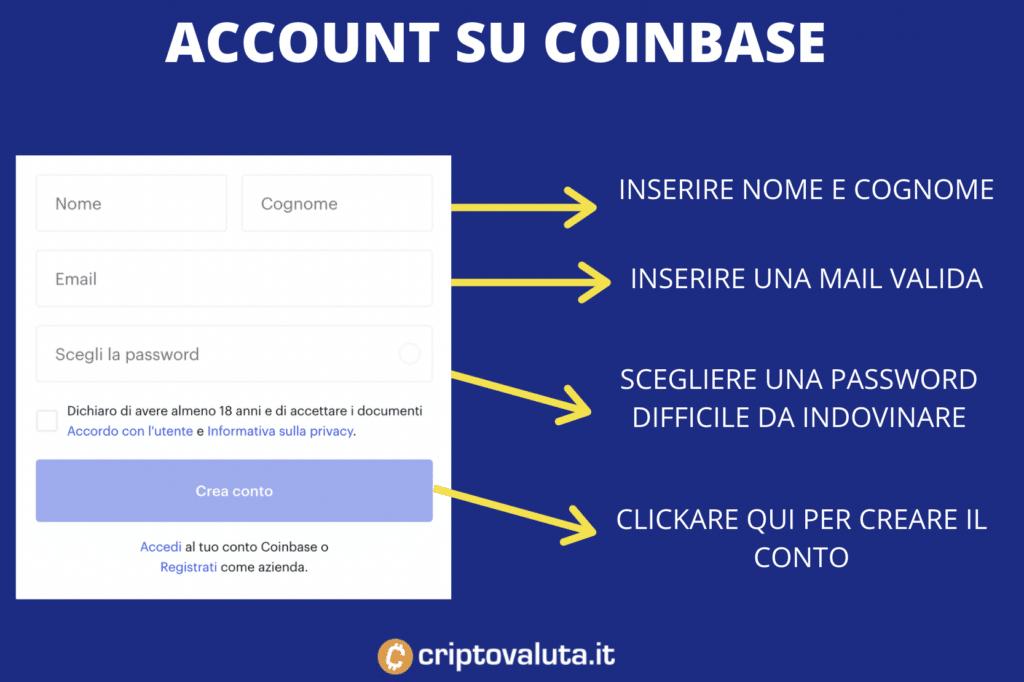 Procedura apertura di conto con Coinbase
