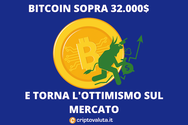 Bitcoin sopra la resistenza a 32.000$ - possibile scia positiva al rialzo