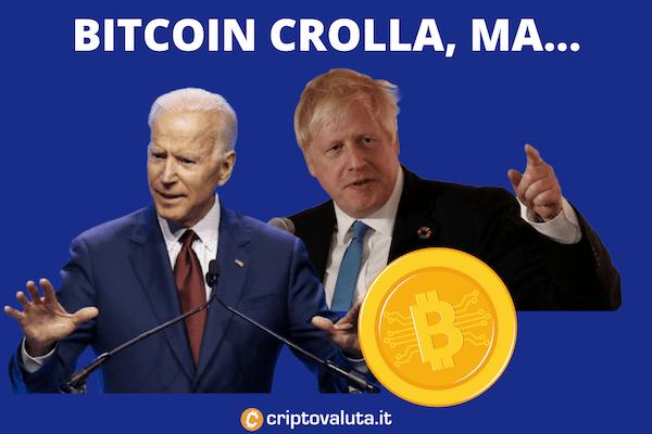 Da USA e UK due ottime notizie per chi investe in Bitcoin