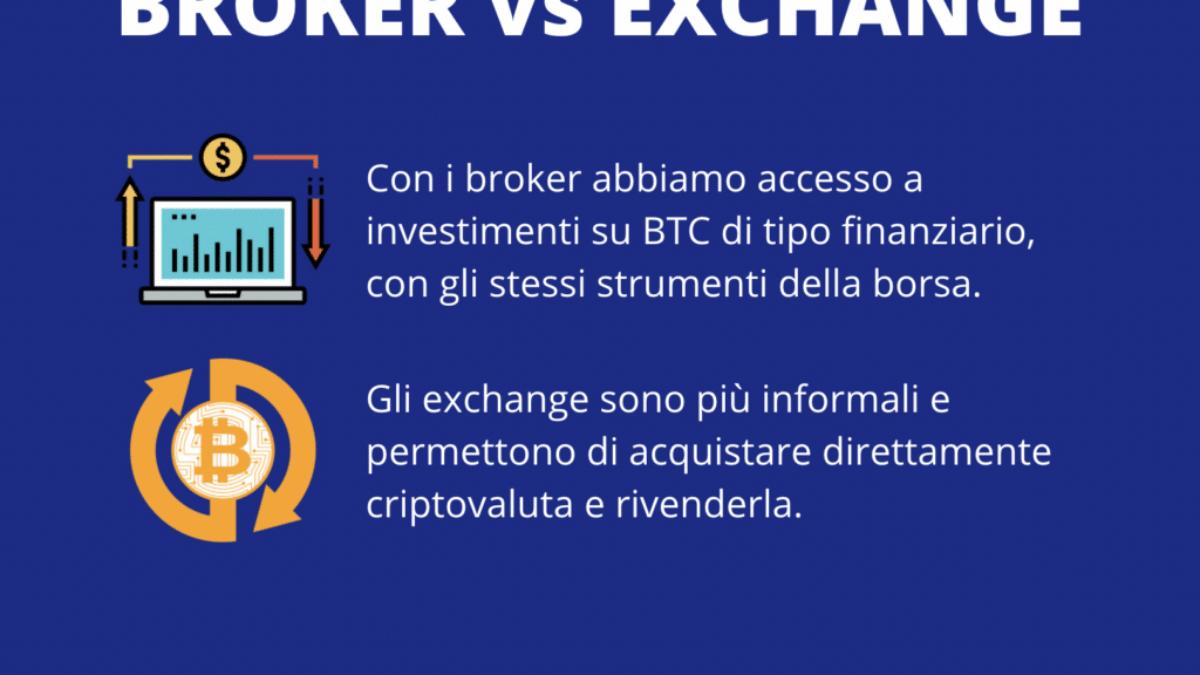 prezzo di un bitcoin