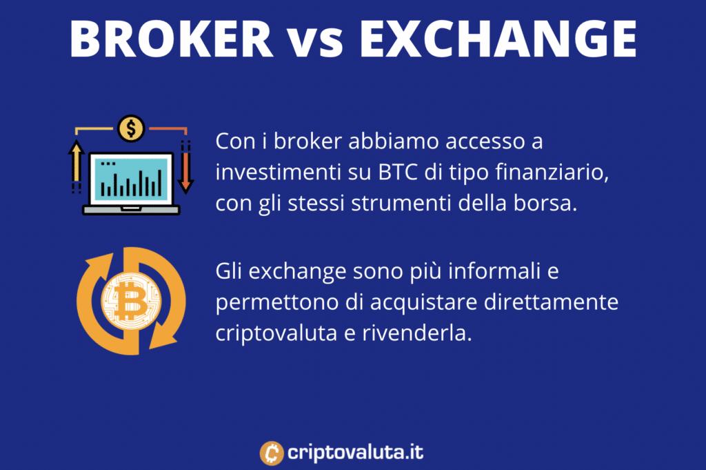 Differenze tra broker ed exchange - infografica