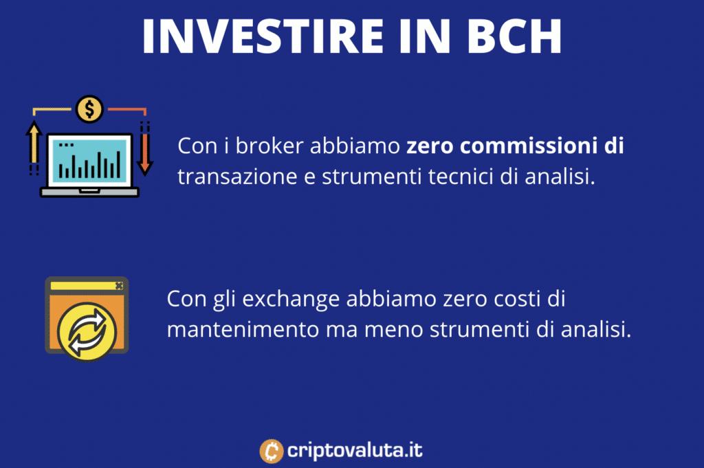 Bitcoin Cash - strumenti per investire infografica