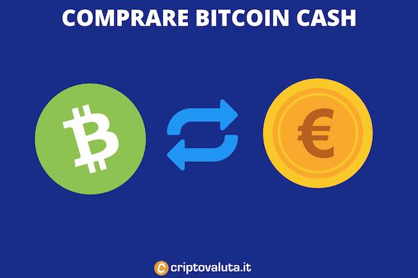 dove possono essere scambiati bitcoin)