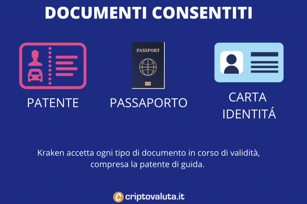 Verifica documenti Kraken