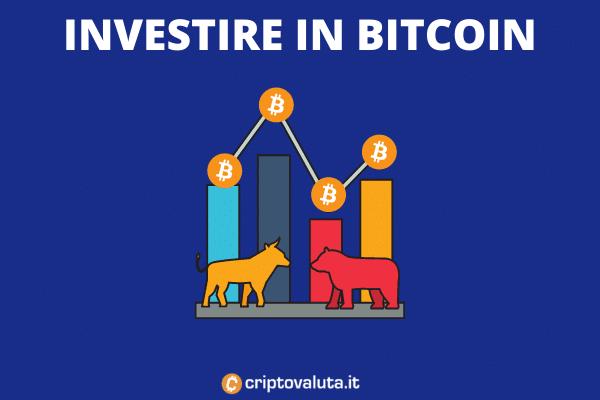 Investire in Bitcoin - la guida di Criptovaluta.it