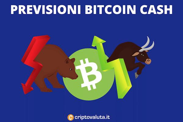 Previsioni Bitcoin Cash Guida