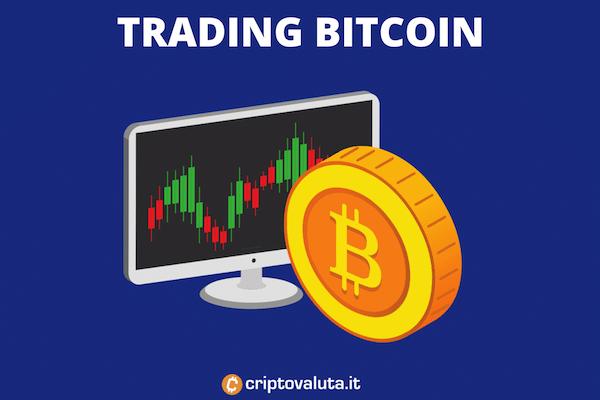 Guida al trading su Bitcoin