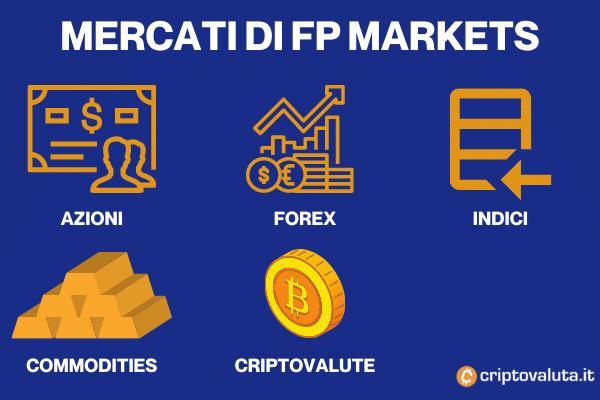 Mercati FP Markets disponibili - infografica