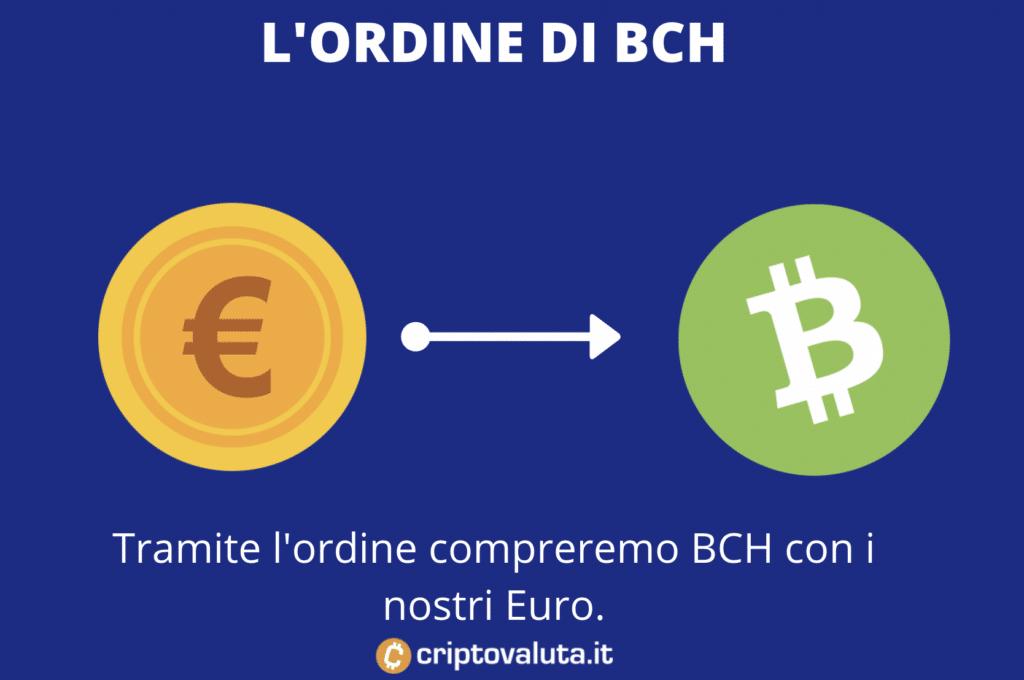 Acquisto BCH ordine