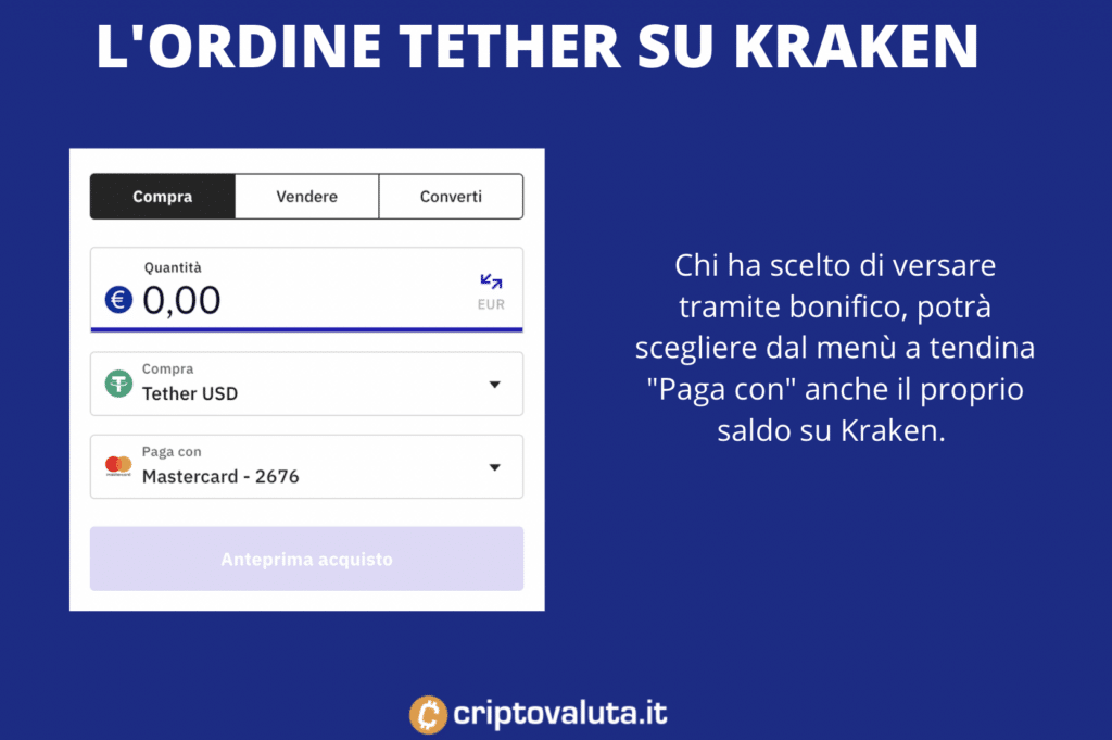 Tether acquisto su Kraken
