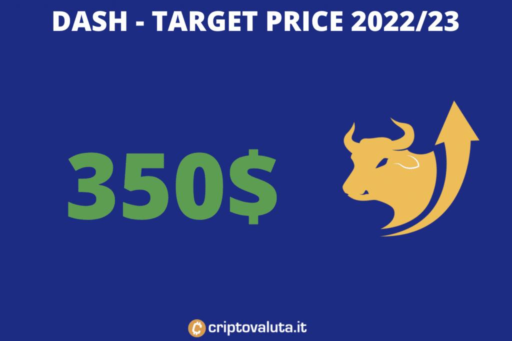 Target price medio 2022 2023 DASH