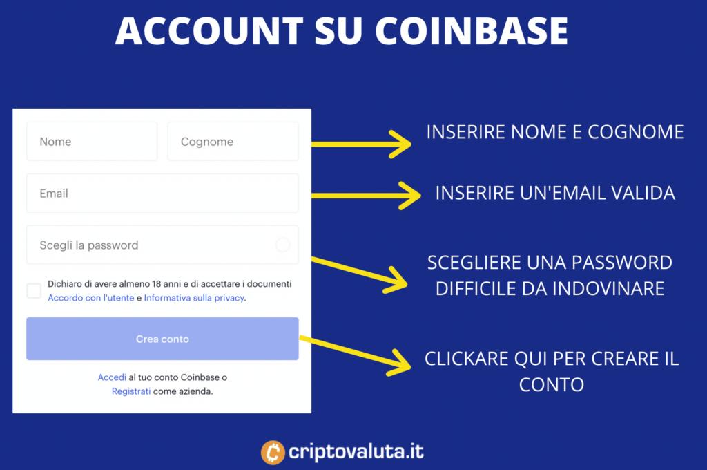 Aprire conto Coinbase per Dash - infografica