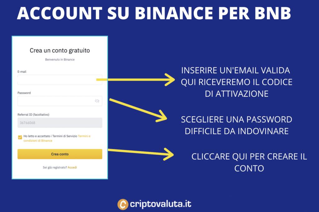 Aprire account su Binance per BNB