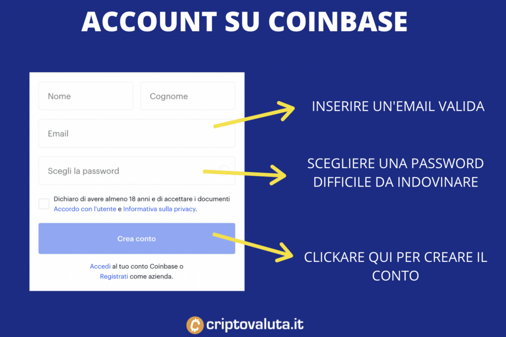 Procedura per l'apertura di account su Coinbase per comprare LTC
