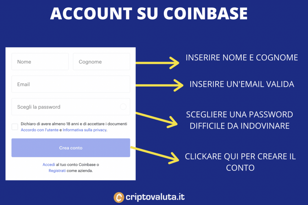 Passo per aprire conto su Coinbase