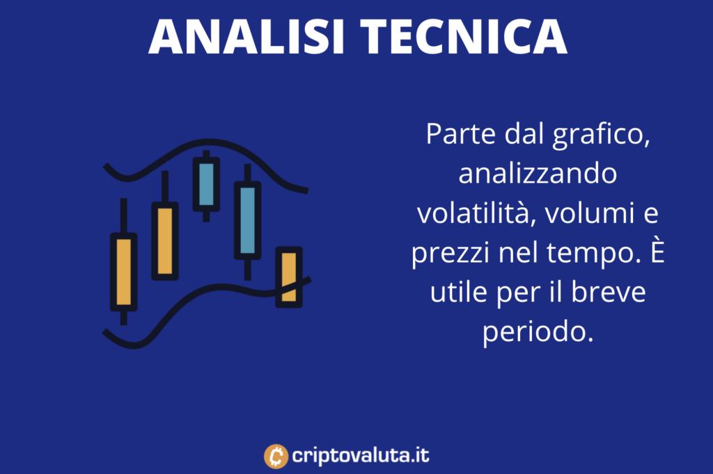 Analisi Tecnica - infografica