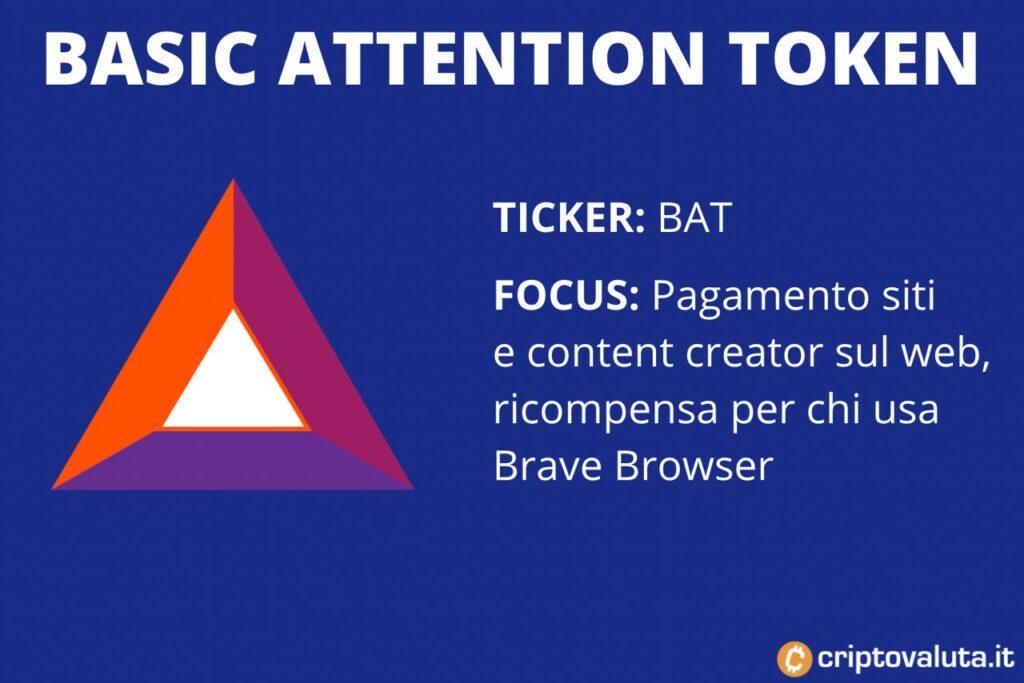 BAT scheda - infografica