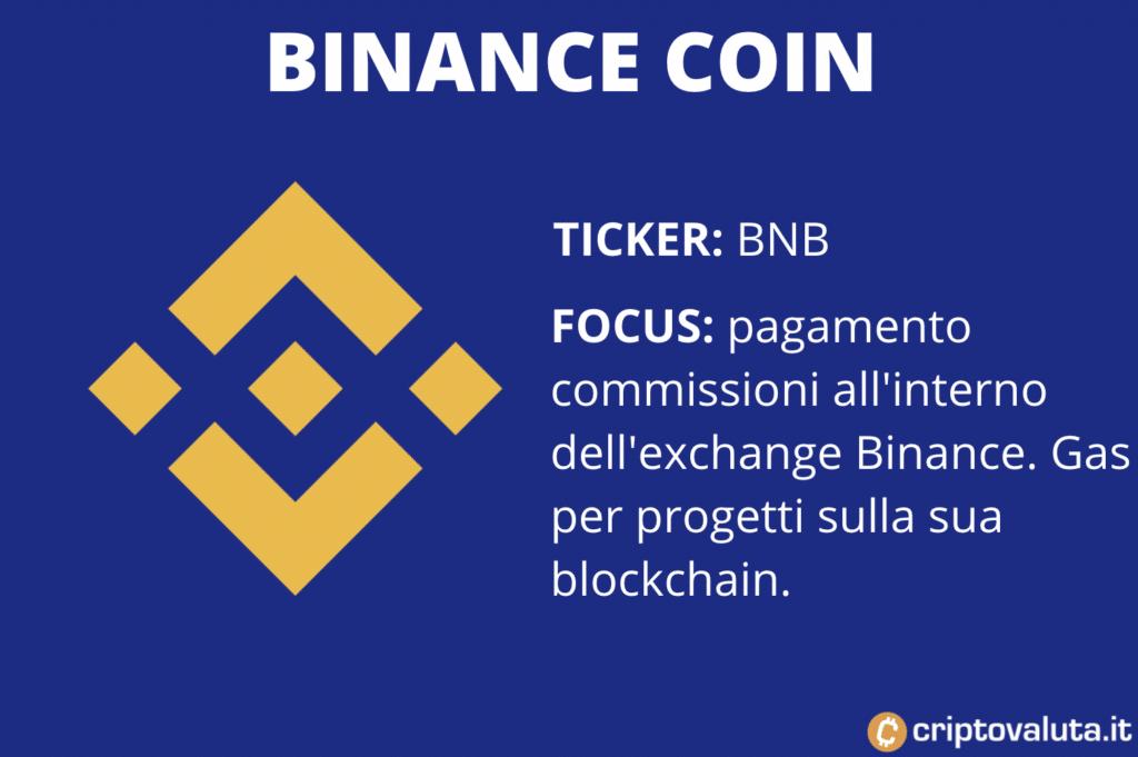 binance coin scheda - infografica