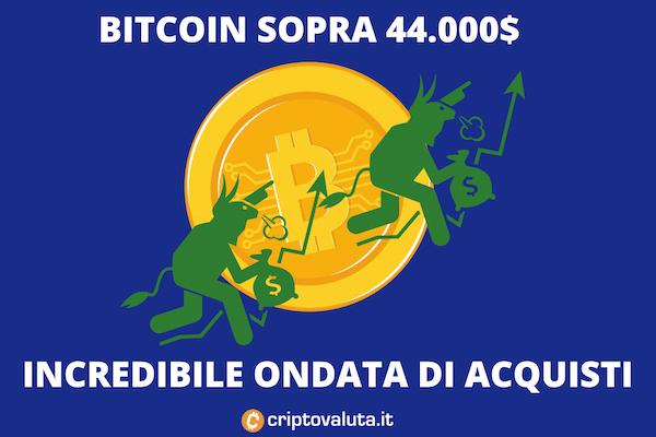 Bitcoin supera 44.000$ di valore
