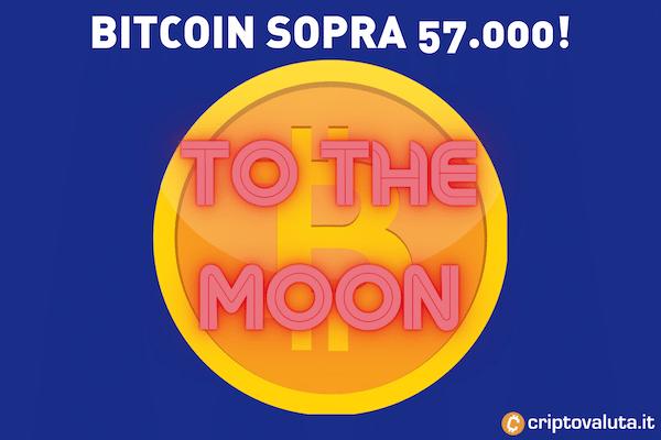 Bitcoin 57.000$ superati - ora si punta dritti a 60.000$