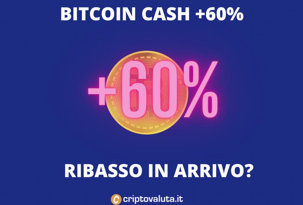 Bitcoin Cash +60% - correzione o no?