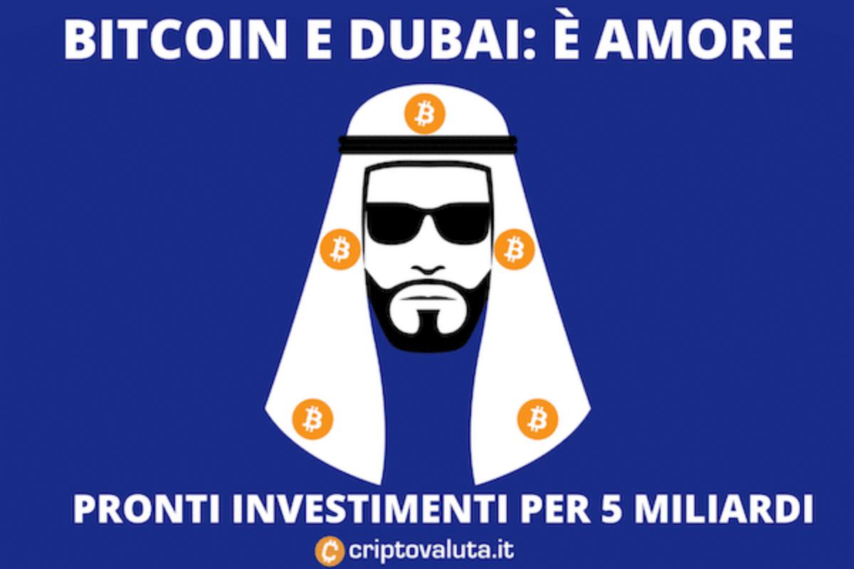come acquistare i bitcoin a dubai