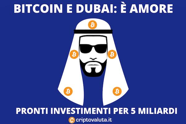 BItcoin investimenti a Dubai