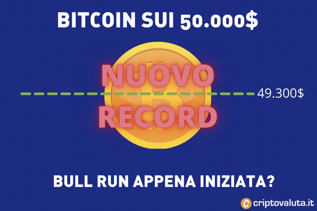 Bull Run Bitcoin vicino ai 50.000$