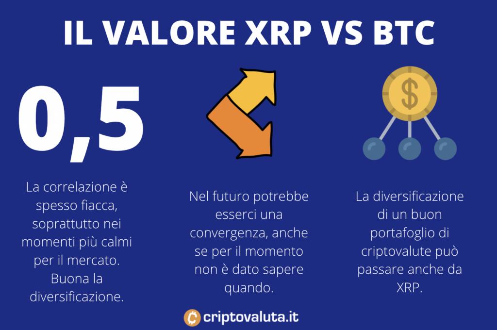 Bitcoin cash bot trading criptovaluta migliore