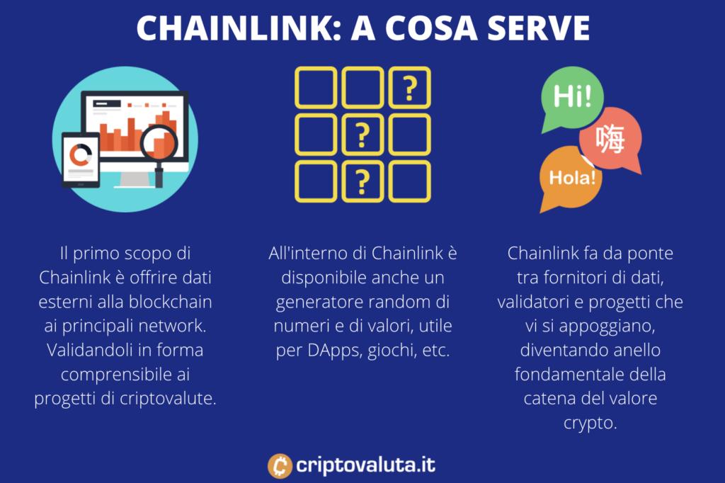 Chainlink funzioni