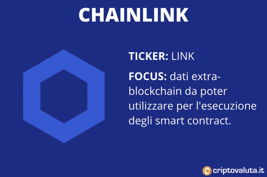 Chainlink scheda - infografica
