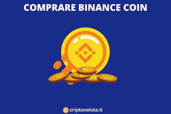 Comprare Binance Coin - la guida completa di infografiche e guida passo per passo