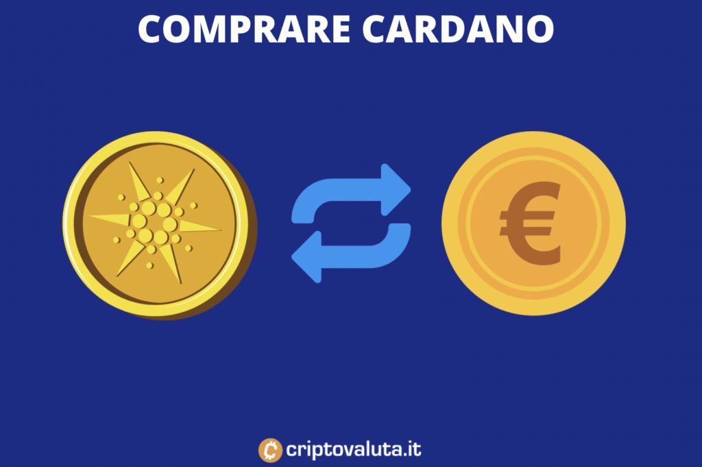 Come comprare Cardano - la guida di Criptovaluta.it