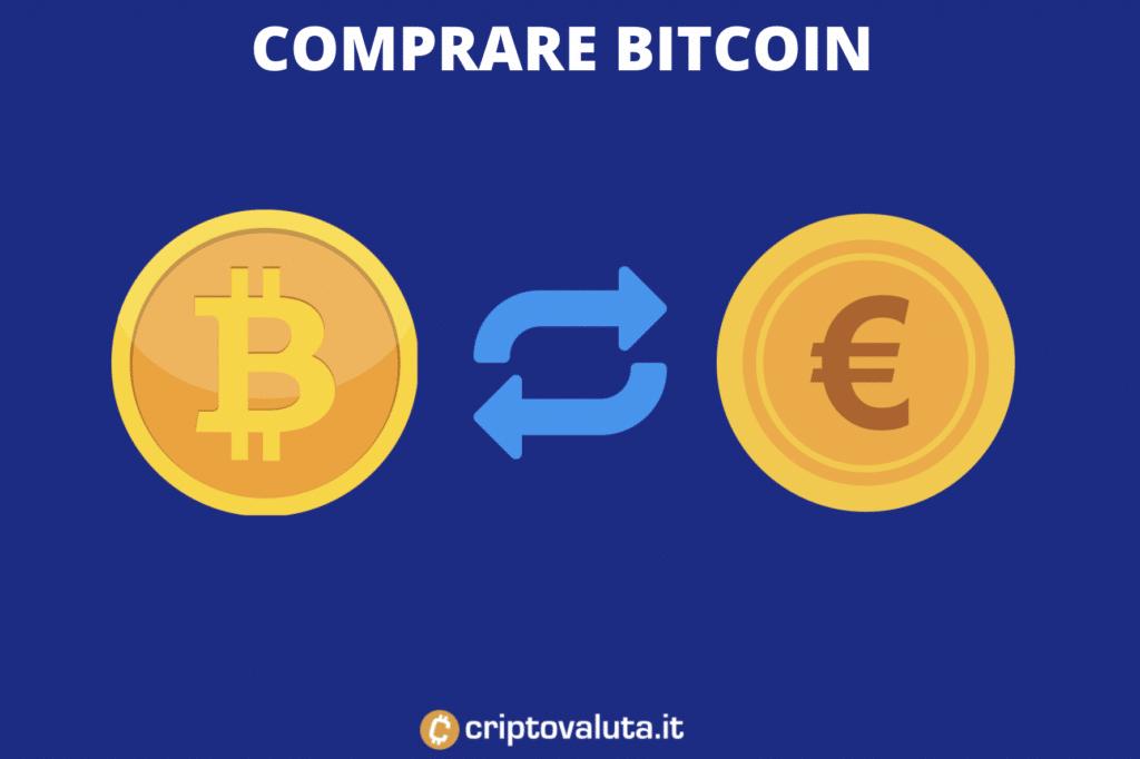 Come e dove comprare Bitcoin senza rischi e a basso costo - la guida completa a cura di Criptovaluta.it