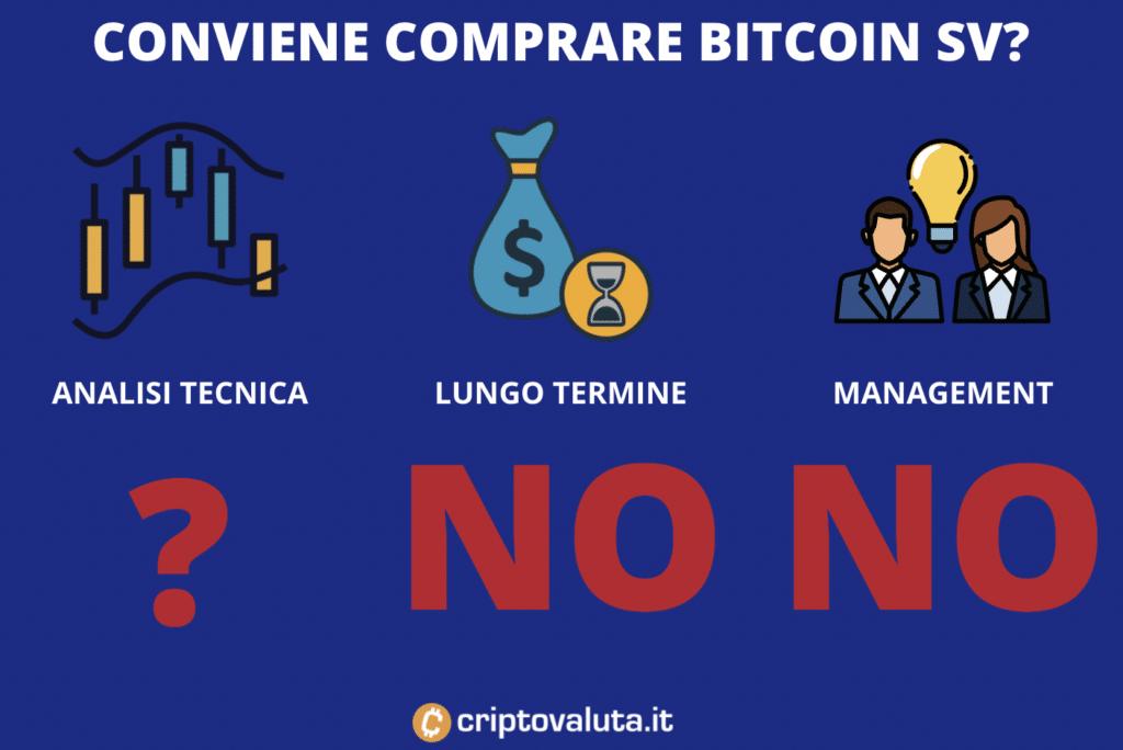 Conviene comprare Bitcoin SV - infografica