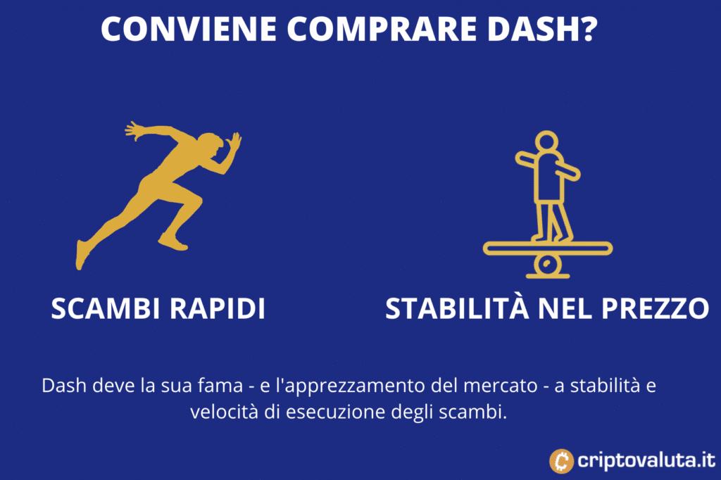 Conviene comprare dash - infografica