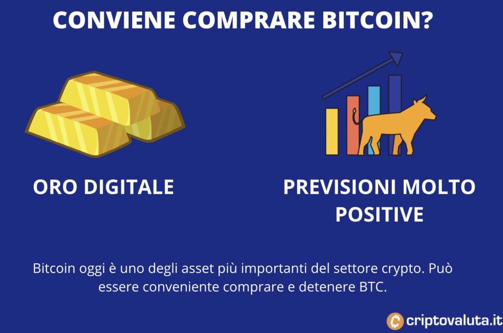 Bitcoin comprare conviene