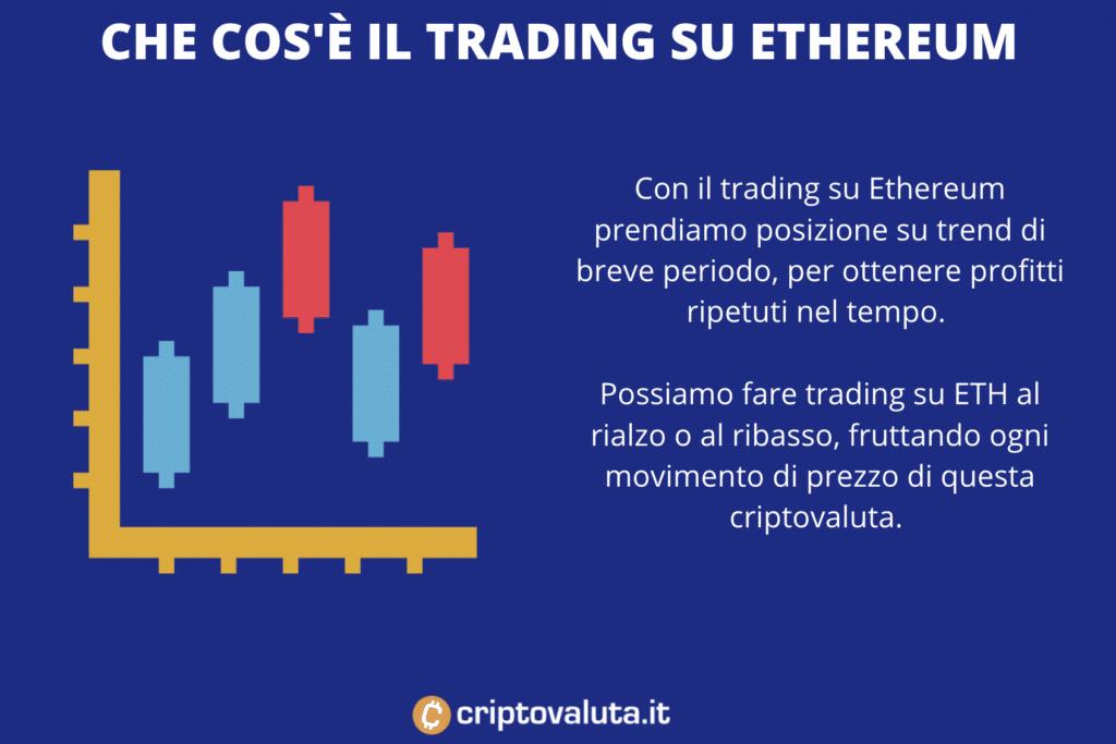 Cos'è trading Ethereum - infografica